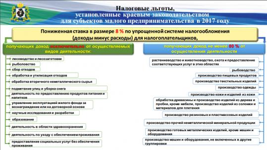 налоговые льготы ИП и ЮЛ (1)